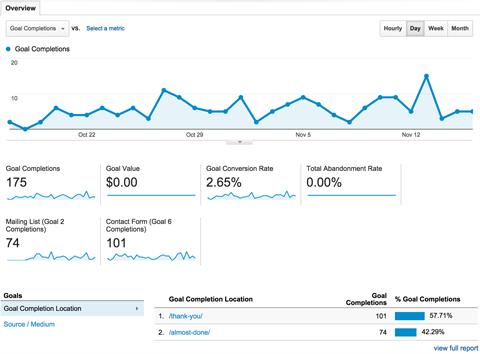 Google Analytics - Conversion Tracking